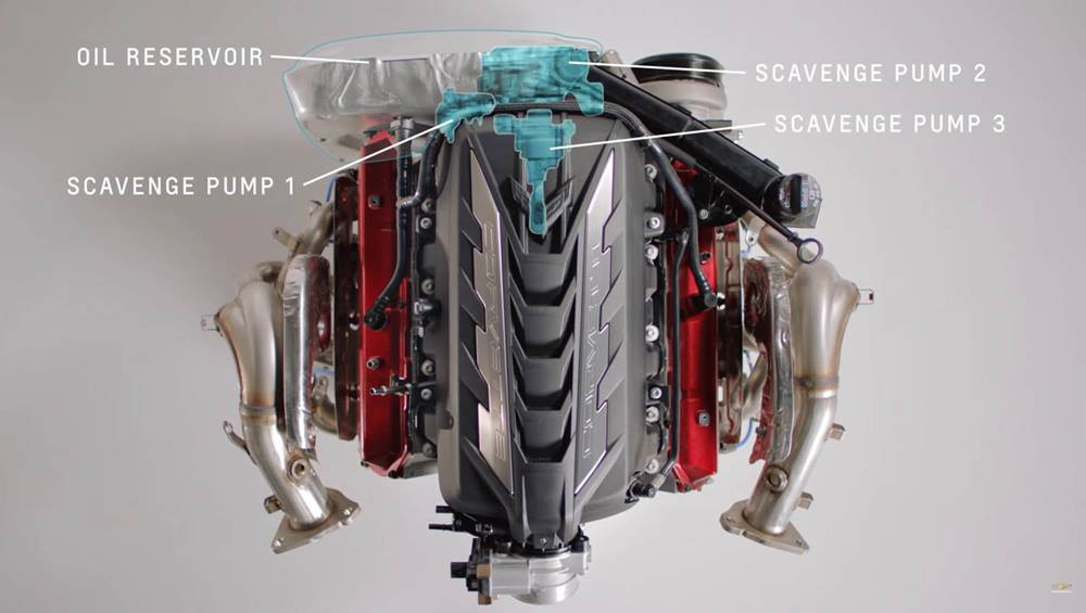corvette c8 engine dry sump